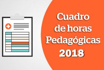 COMUNICADO XI: CRONOGRAMA Y ANEXOS PARA APROBACIÓN CDH 2018
