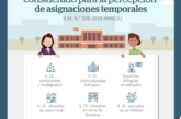 PADRÓN DE ASIGNACIONES TEMPORALES 2018
