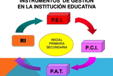TALLER DE IMPLEMENTACIÓN DE INSTRUMENTOS DE GESTIÓN ESCOLAR (PEI, PAT) – PRONOEI