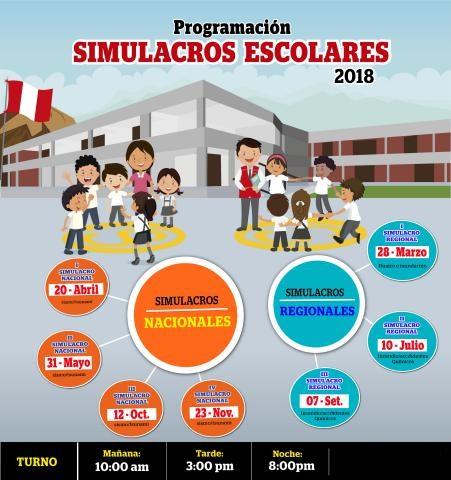 IV SIMULACRO NACIONAL ESCOLAR